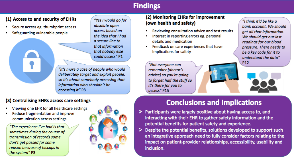 view all PSTRC blogs – Patient Safety Translational Centre
